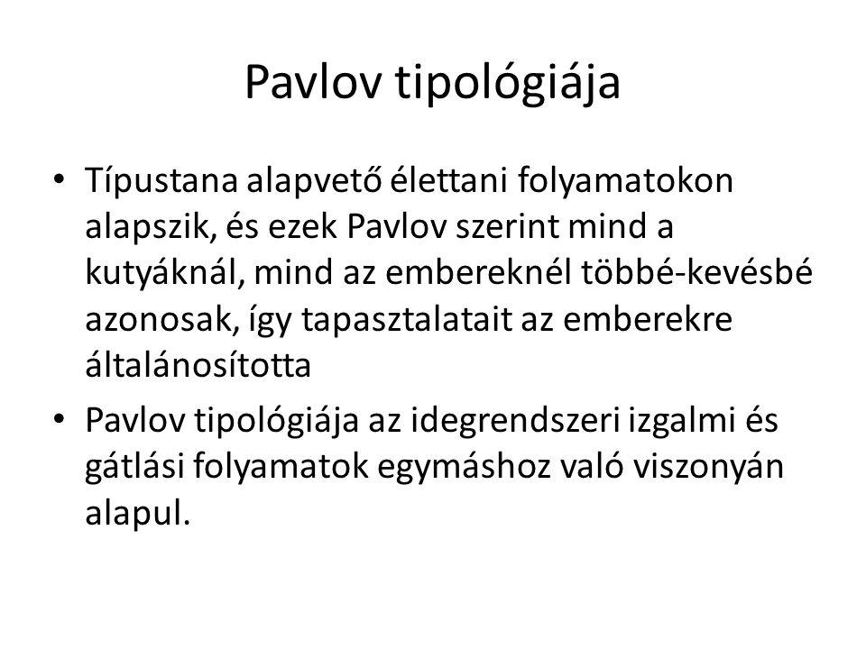 Pavlov tipológiája