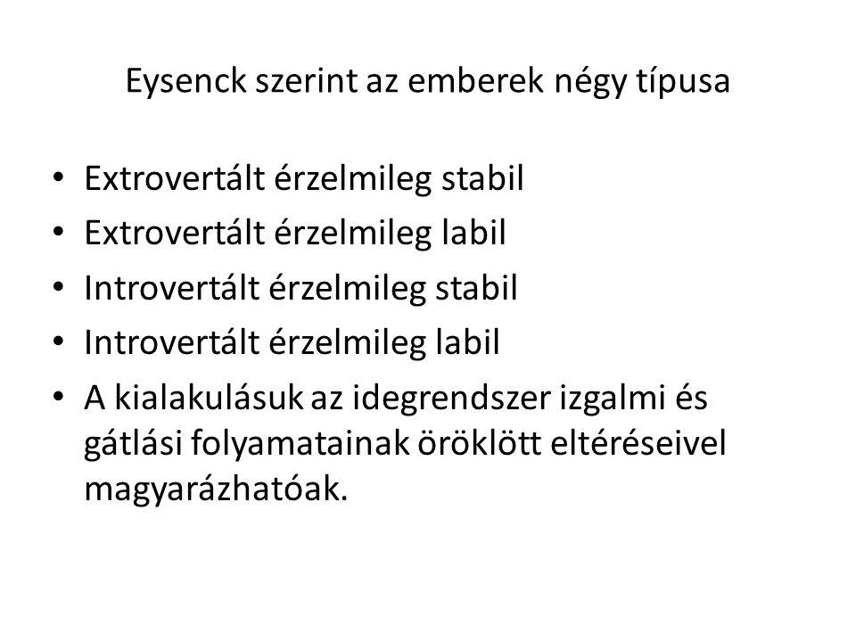 Eysenck szerint az emberek négy típusa