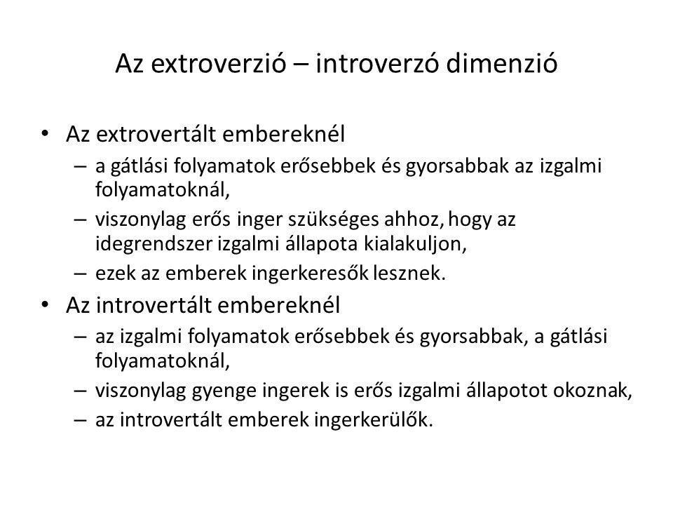 Az extroverzió – introverzó dimenzió