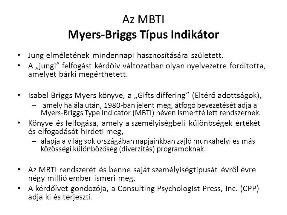 Az MBTI Myers-Briggs Típus Indikátor