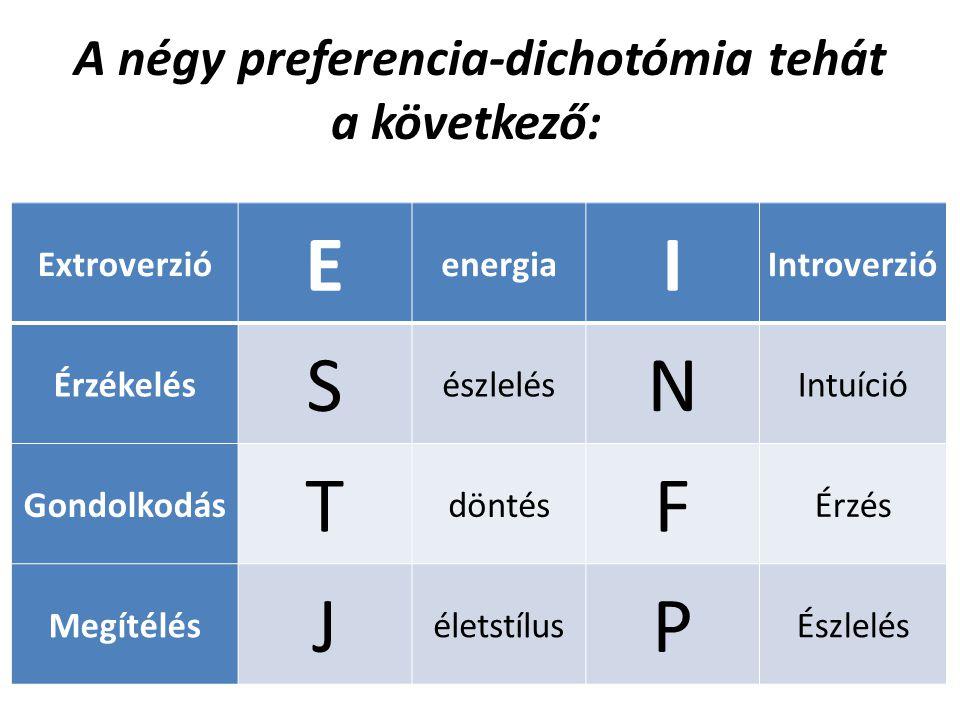A négy preferencia-dichotómia tehát a következő: