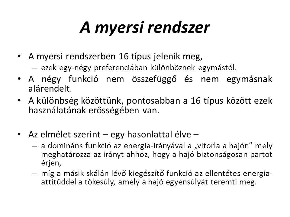 A myersi rendszer A myersi rendszerben 16 típus jelenik meg,