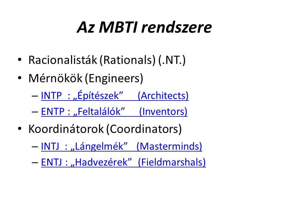 Az MBTI rendszere Racionalisták (Rationals) (.NT.)