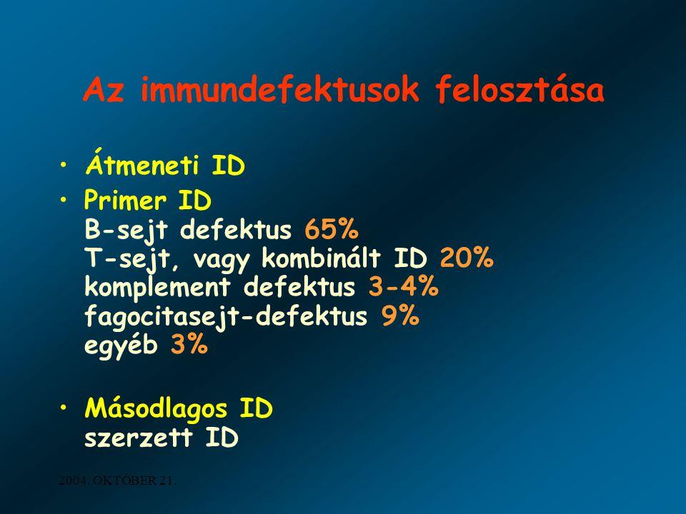 Az immundefektusok felosztása