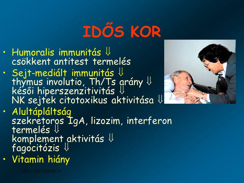 IDŐS KOR Humoralis immunitás  csökkent antitest termelés