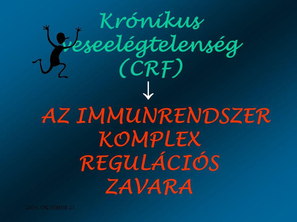 Krónikus veseelégtelenség (CRF)  AZ IMMUNRENDSZER KOMPLEX REGULÁCIÓS ZAVARA