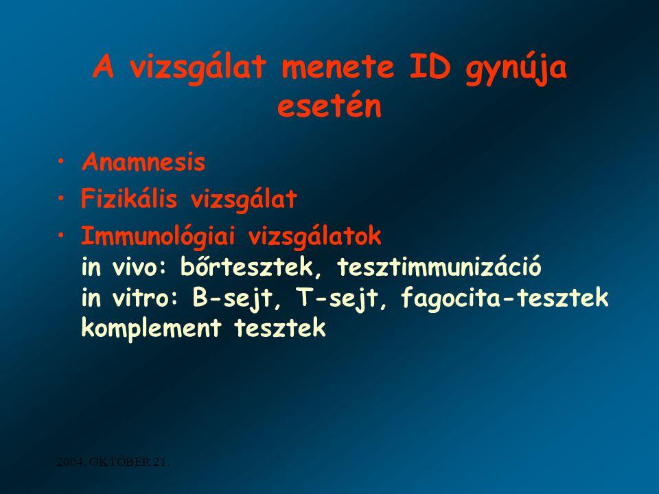 A vizsgálat menete ID gynúja esetén