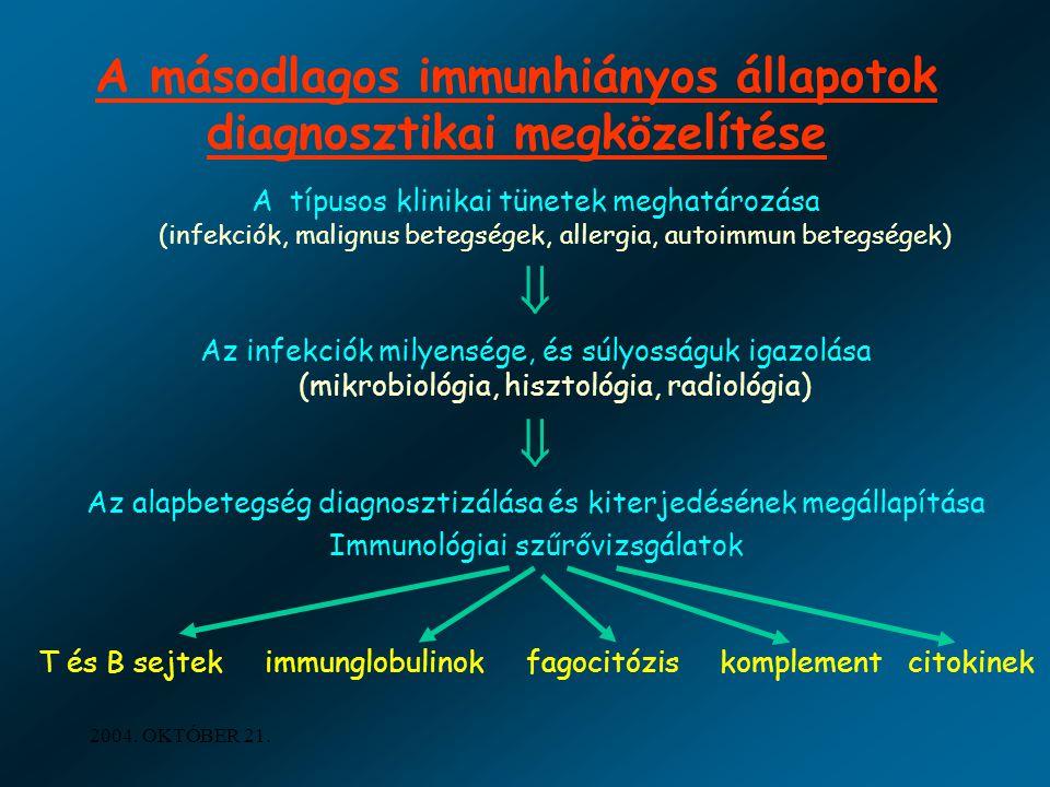 A másodlagos immunhiányos állapotok diagnosztikai megközelítése