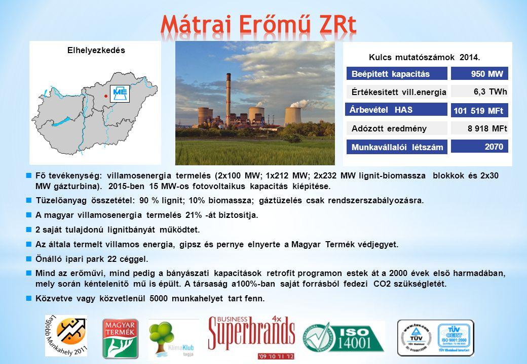 Mátrai Erőmű ZRt Elhelyezkedés Kulcs mutatószámok 2014.