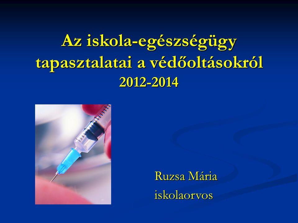 Az iskola-egészségügy tapasztalatai a védőoltásokról 2012-2014