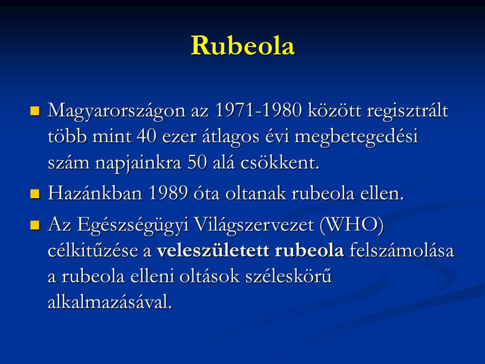 Rubeola Magyarországon az 1971-1980 között regisztrált több mint 40 ezer átlagos évi megbetegedési szám napjainkra 50 alá csökkent.