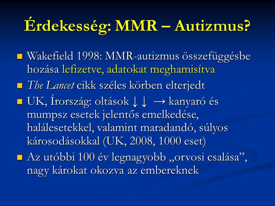 Érdekesség: MMR – Autizmus