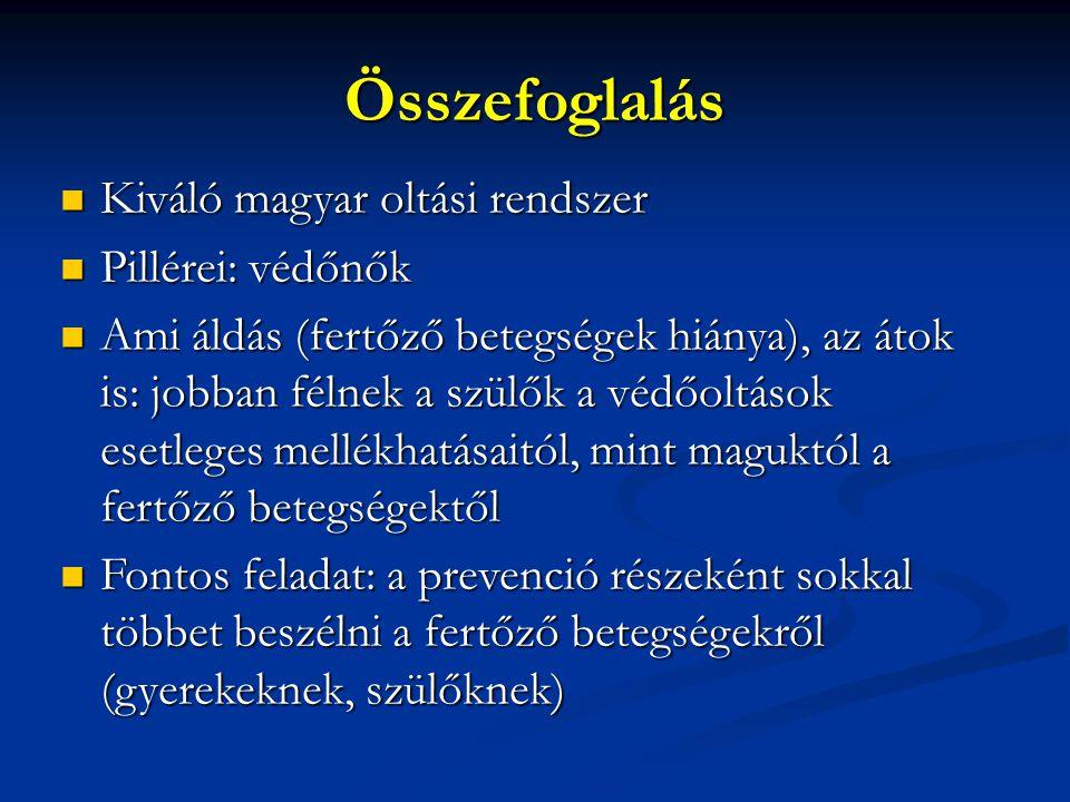 Összefoglalás Kiváló magyar oltási rendszer Pillérei: védőnők
