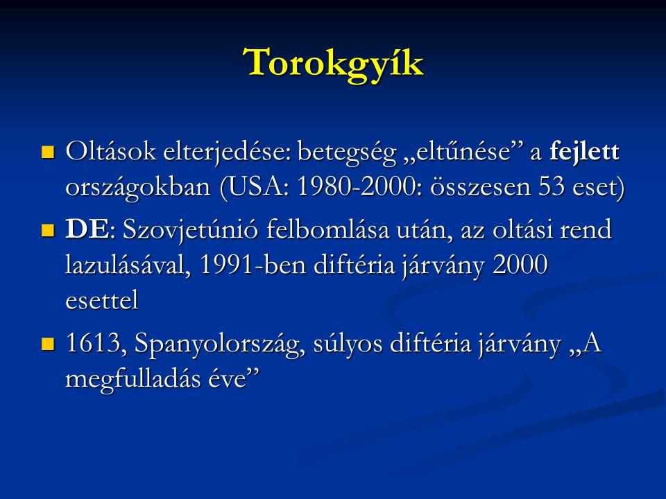 """Torokgyík Oltások elterjedése: betegség """"eltűnése a fejlett országokban (USA: 1980-2000: összesen 53 eset)"""