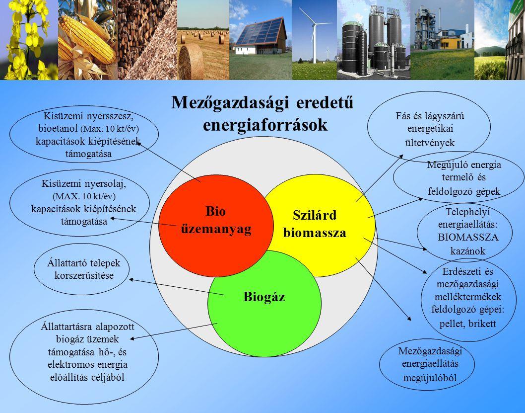 Mezőgazdasági eredetű