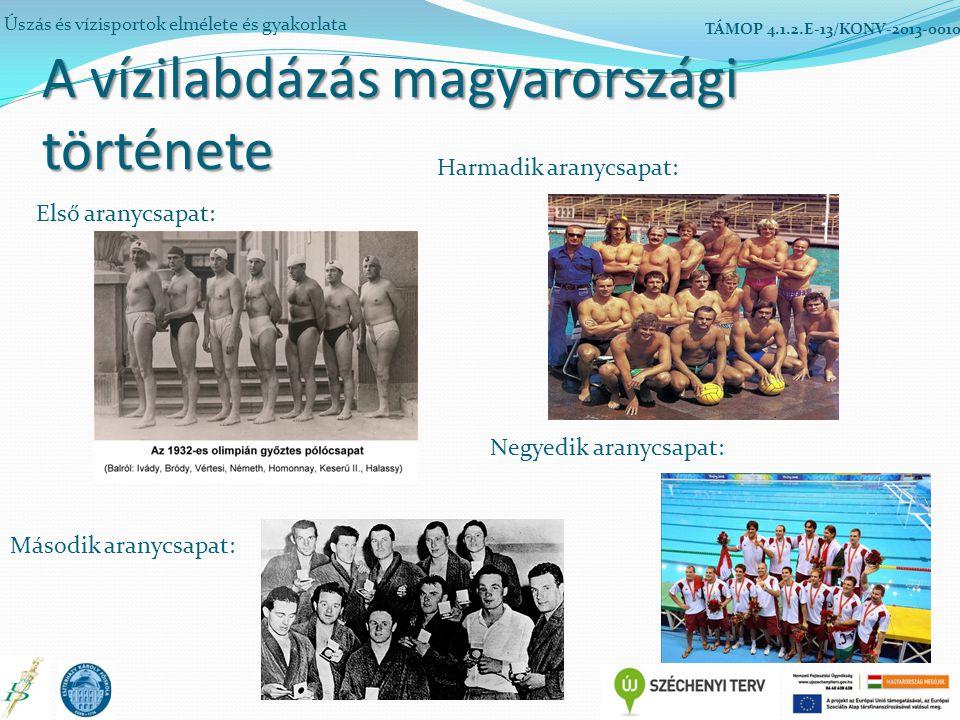 A vízilabdázás magyarországi története