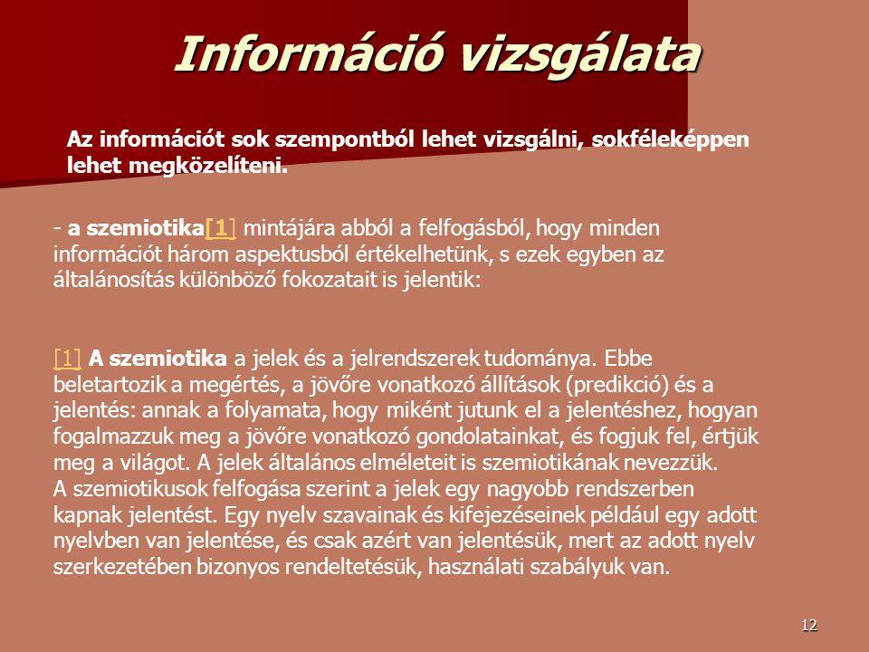 Információ vizsgálata