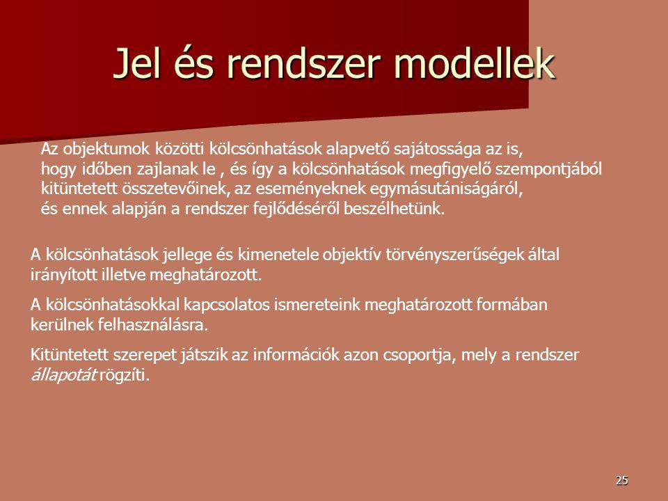 Jel és rendszer modellek