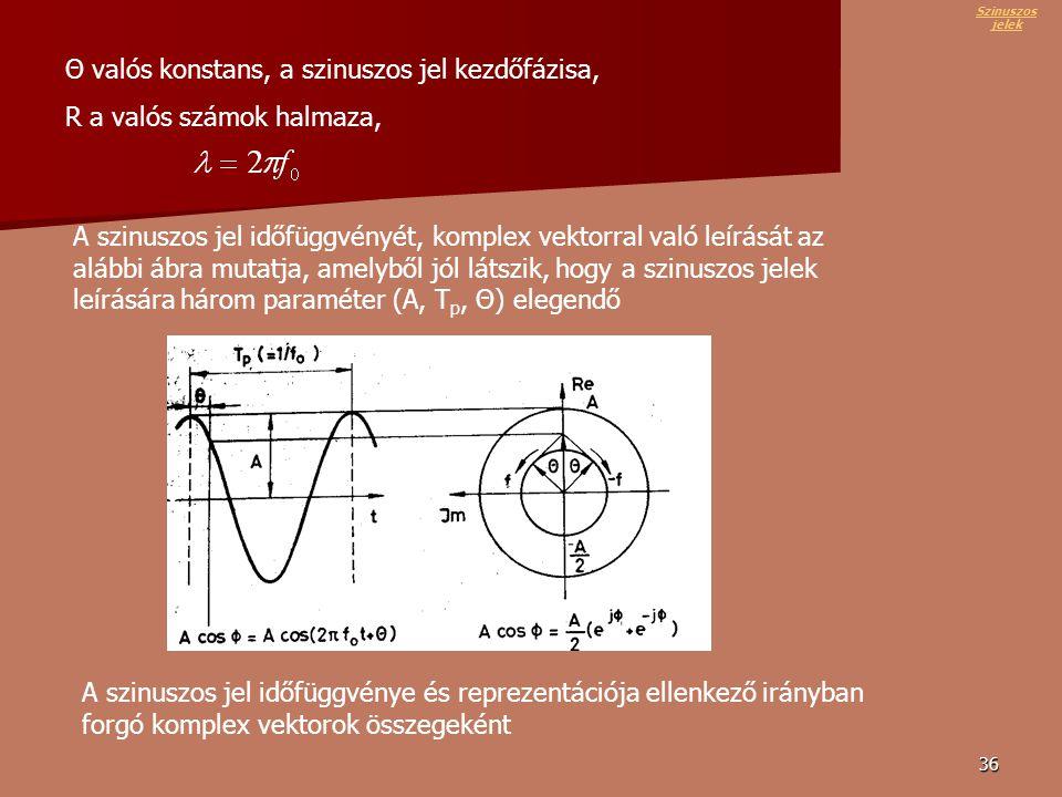 Θ valós konstans, a szinuszos jel kezdőfázisa,