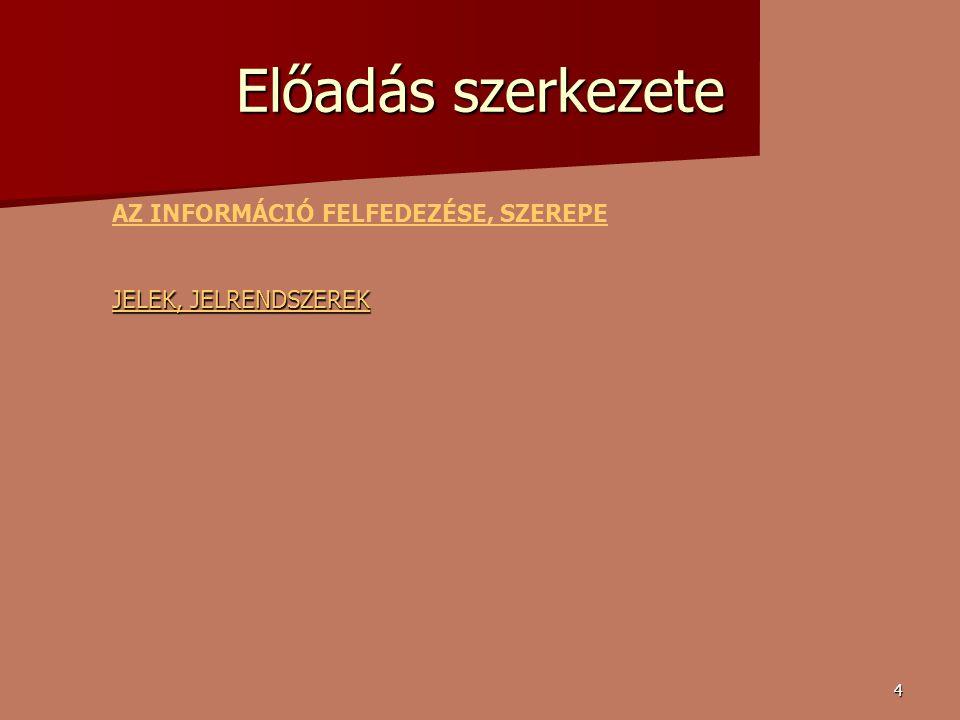 Előadás szerkezete AZ INFORMÁCIÓ FELFEDEZÉSE, SZEREPE