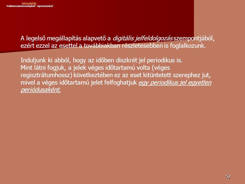 Jelmodellek: Frekvenciatartománybeli reprezentáció