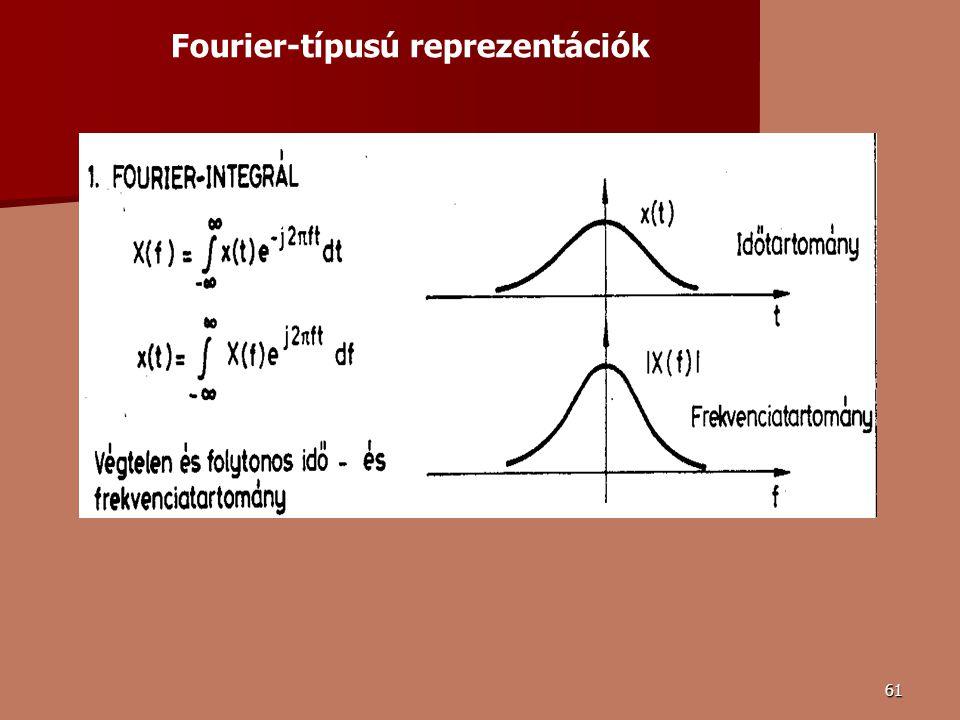 Fourier-típusú reprezentációk