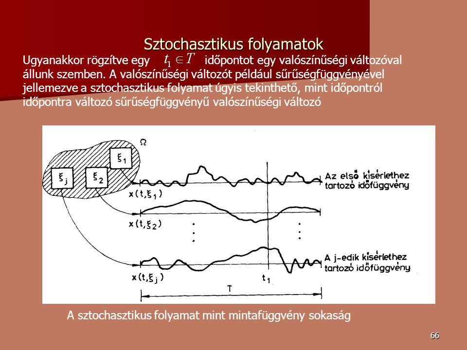 Sztochasztikus folyamatok