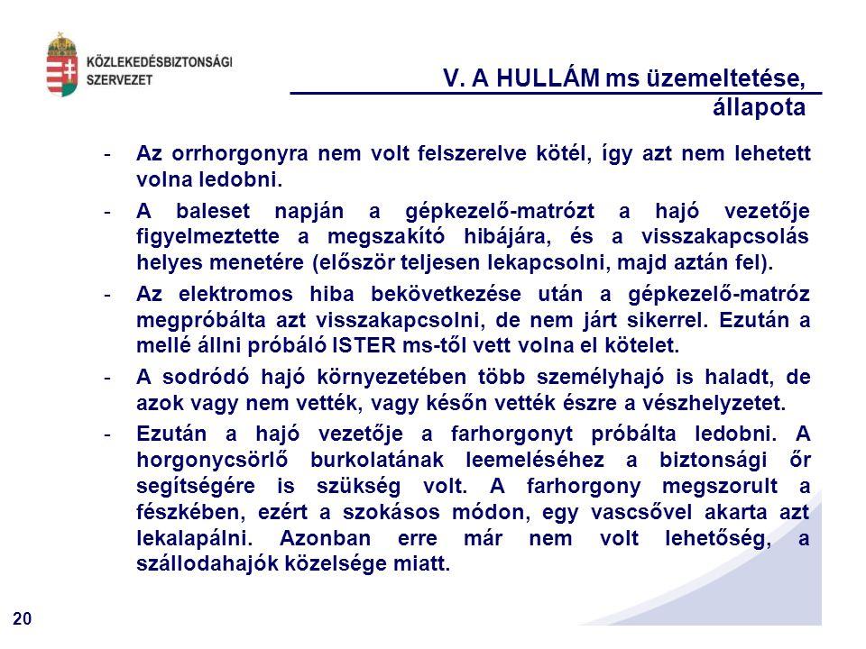 V. A HULLÁM ms üzemeltetése, állapota