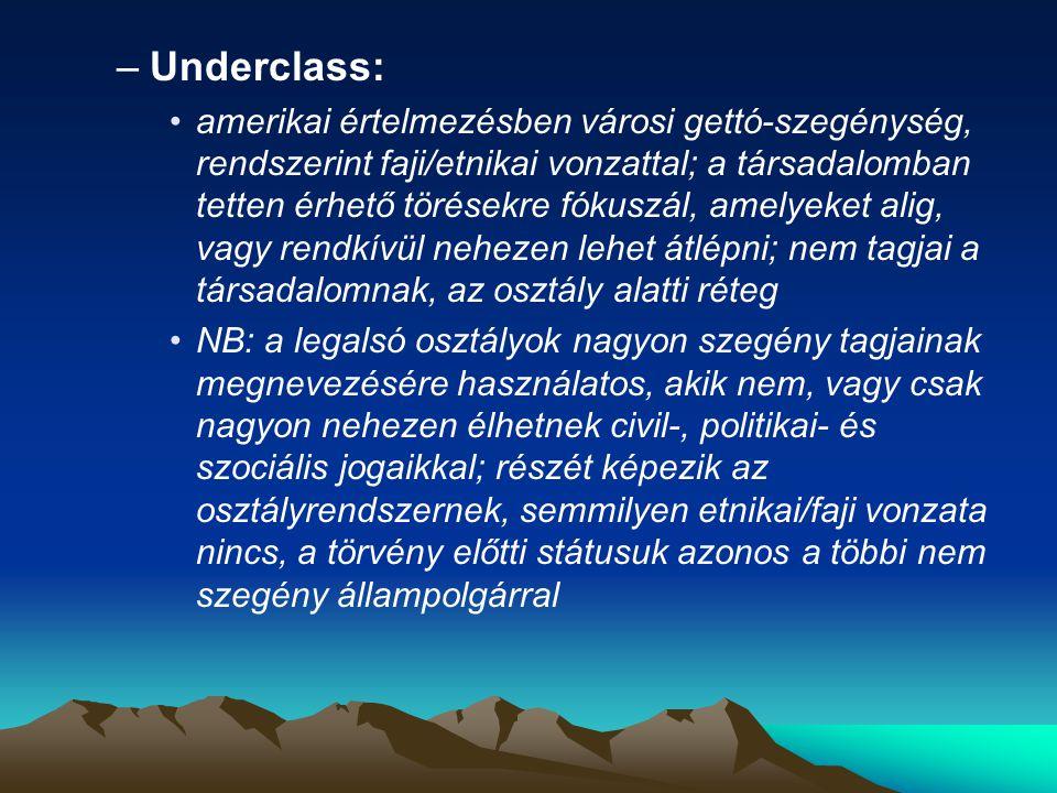 Underclass: