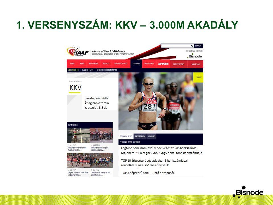 1. versenyszám: KKV – 3.000m akadály