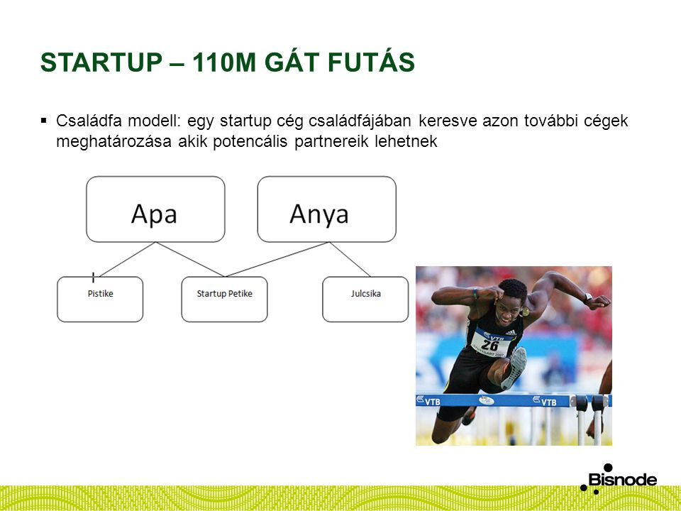Startup – 110m gát futás Családfa modell: egy startup cég családfájában keresve azon további cégek meghatározása akik potencális partnereik lehetnek.