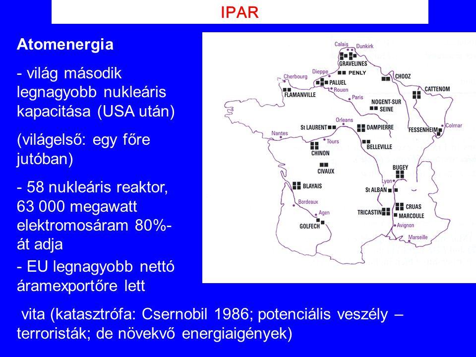 IPAR Atomenergia. világ második legnagyobb nukleáris kapacitása (USA után) (világelső: egy főre jutóban)