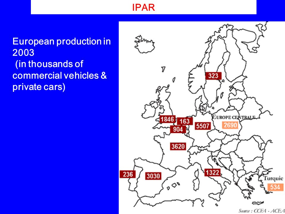 IPAR European production in 2003 (in thousands of commercial vehicles & private cars)