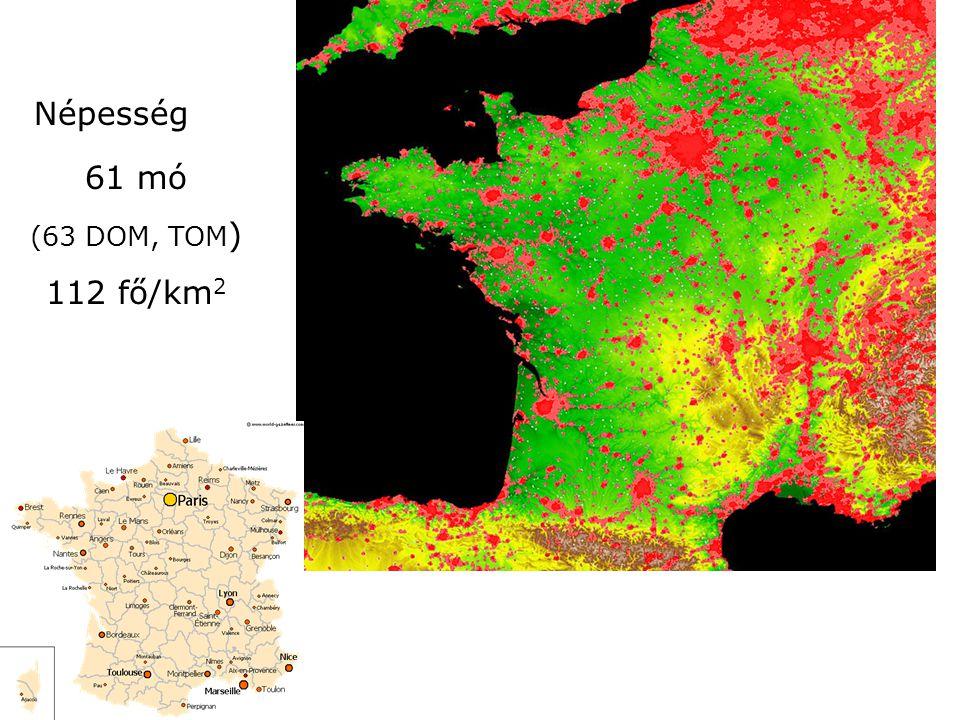 Népesség 61 mó (63 DOM, TOM) 112 fő/km2