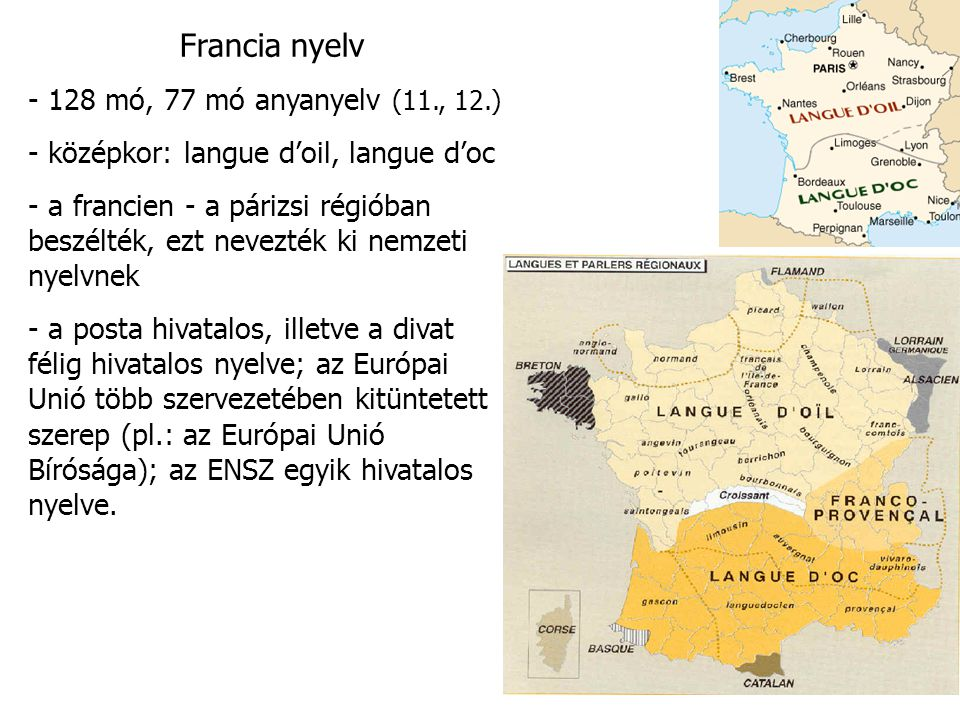 Francia nyelv - 128 mó, 77 mó anyanyelv (11., 12.)