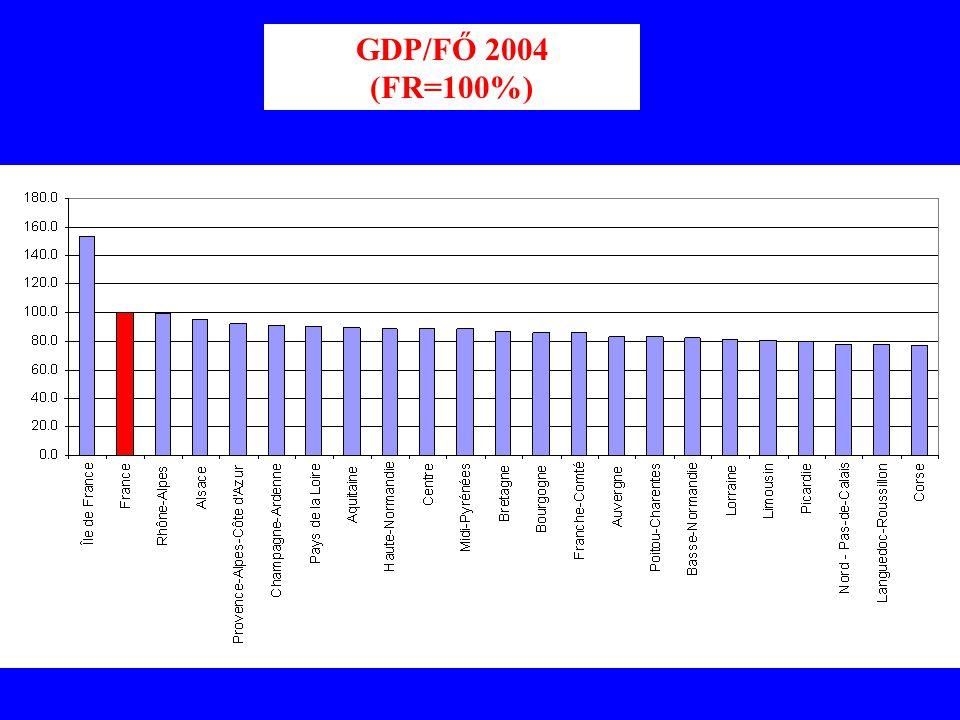 GDP/FŐ 2004 (FR=100%)