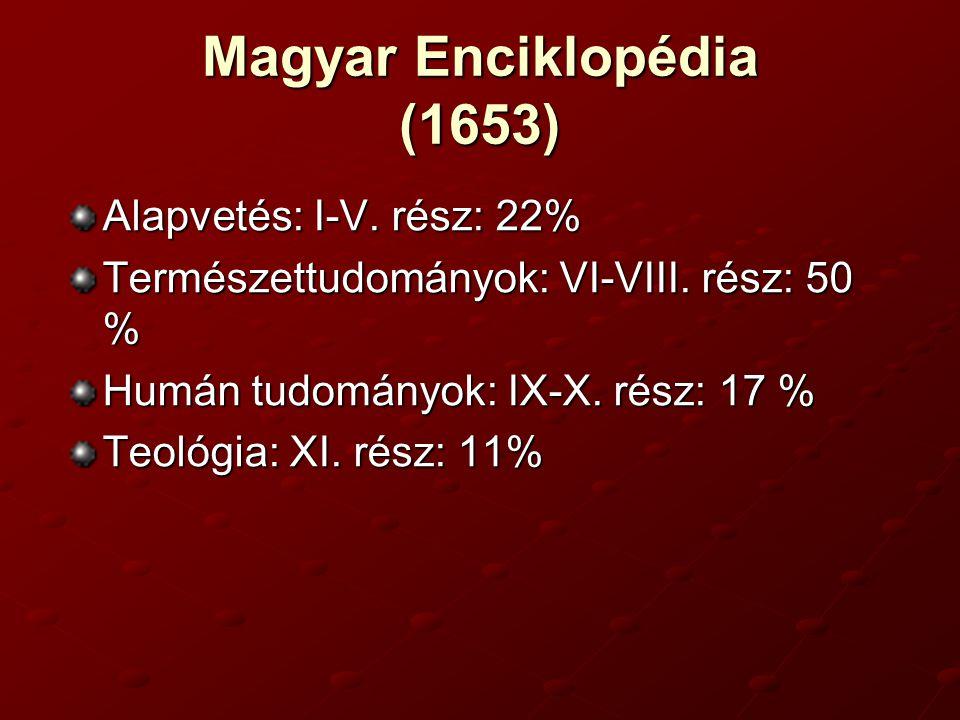 Magyar Enciklopédia (1653)
