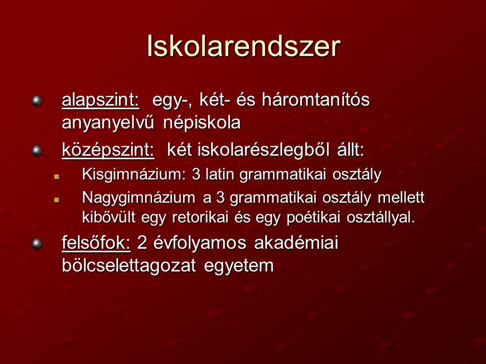 Iskolarendszer alapszint: egy-, két- és háromtanítós anyanyelvű népiskola. középszint: két iskolarészlegből állt: