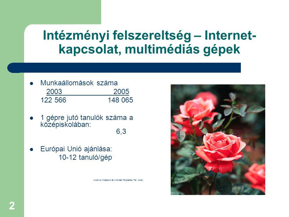 Intézményi felszereltség – Internet-kapcsolat, multimédiás gépek