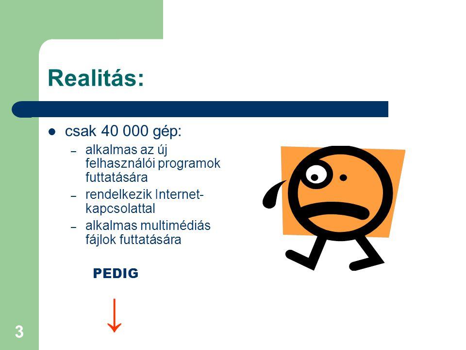 Realitás: csak 40 000 gép: alkalmas az új felhasználói programok futtatására. rendelkezik Internet-kapcsolattal.