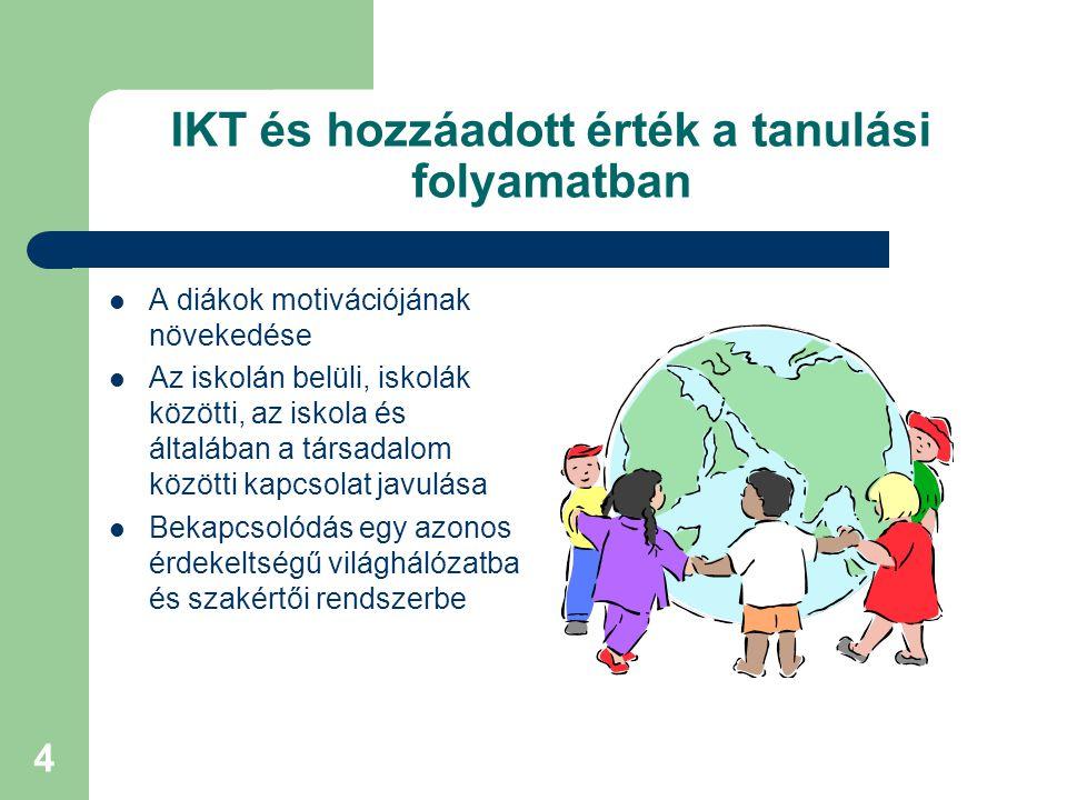 IKT és hozzáadott érték a tanulási folyamatban