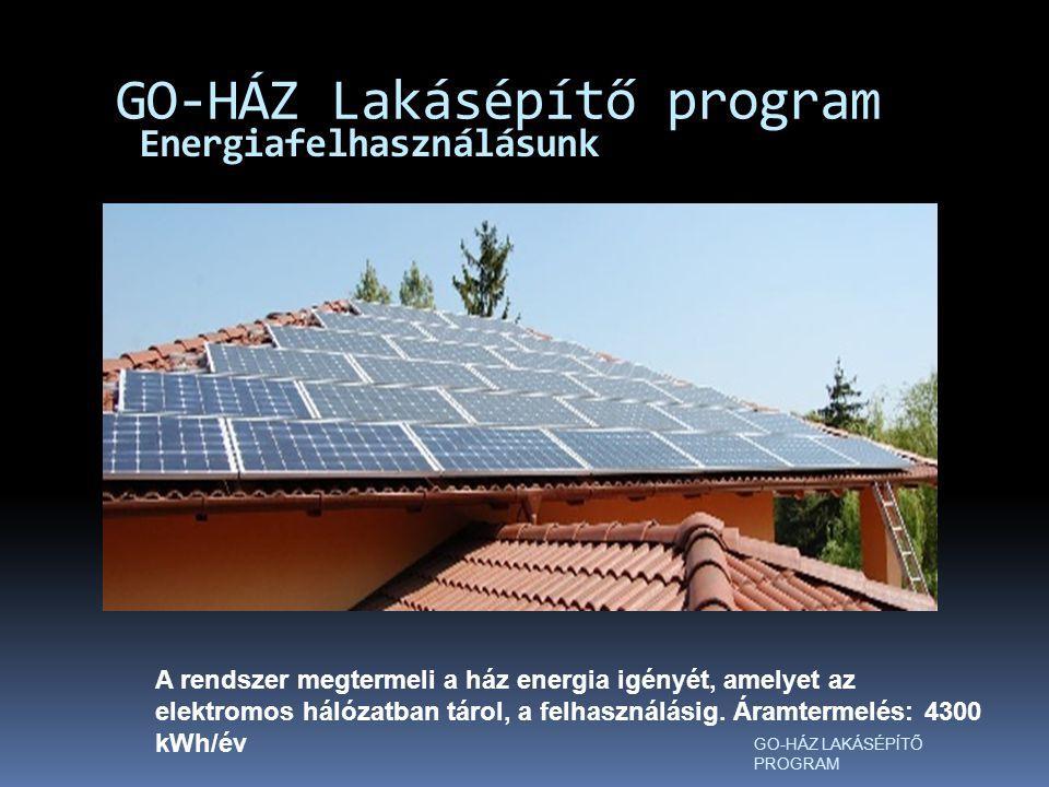 GO-HÁZ Lakásépítő program Energiafelhasználásunk