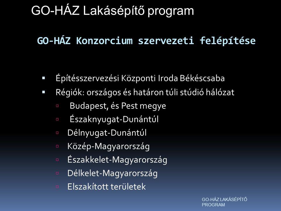 GO-HÁZ Konzorcium szervezeti felépítése
