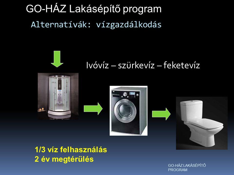 Alternatívák: vízgazdálkodás