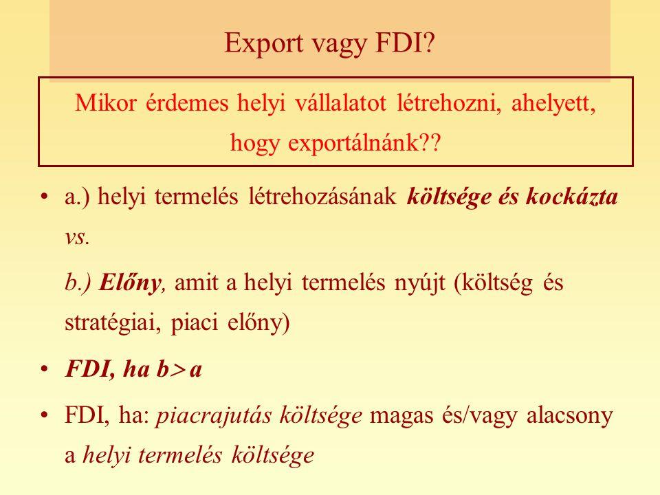 Export vagy FDI Mikor érdemes helyi vállalatot létrehozni, ahelyett, hogy exportálnánk a.) helyi termelés létrehozásának költsége és kockázta vs.