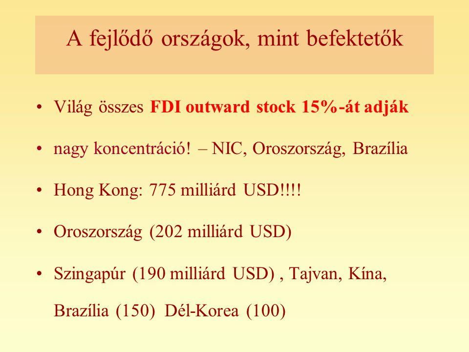 A fejlődő országok, mint befektetők