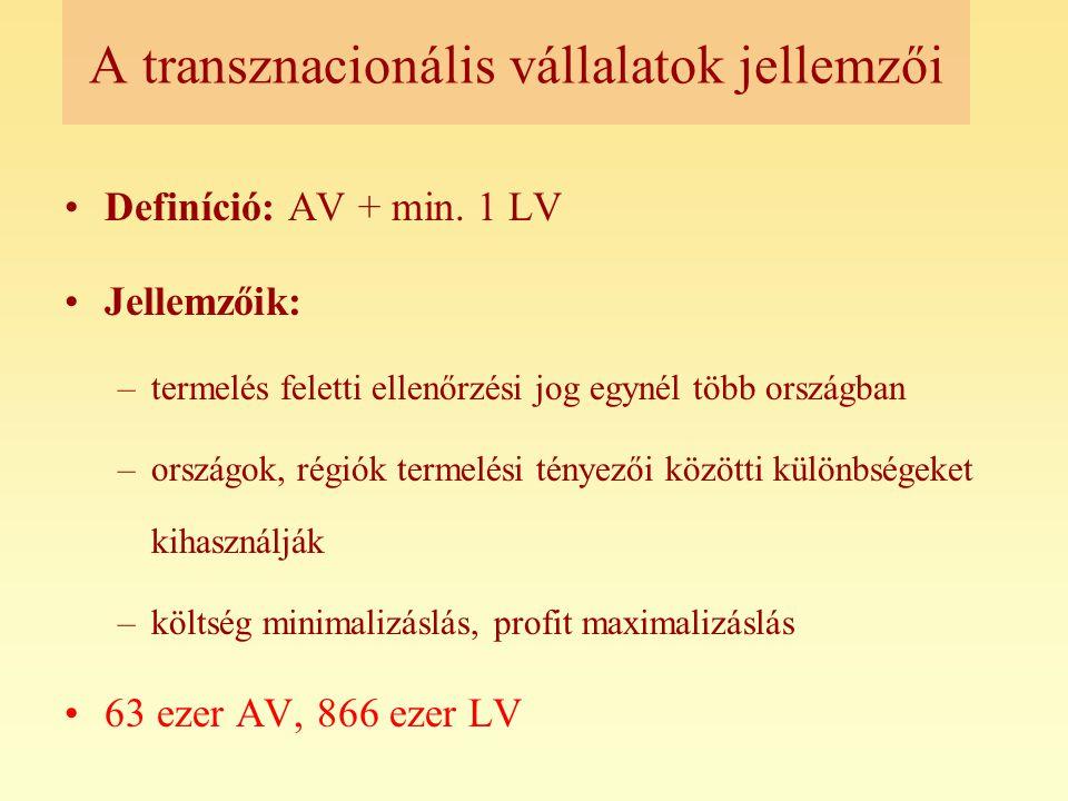A transznacionális vállalatok jellemzői