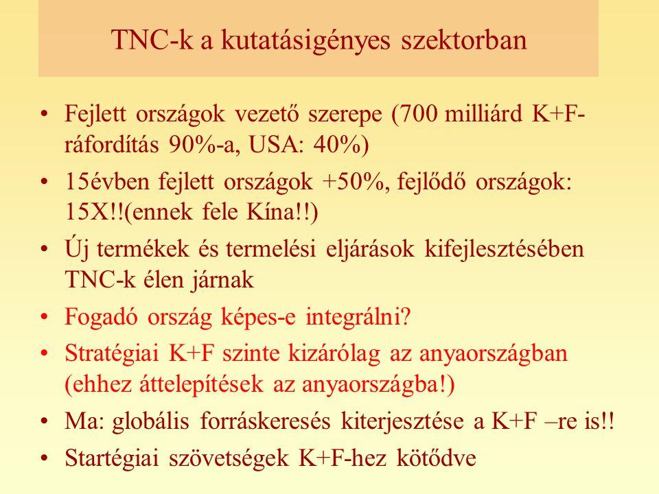 TNC-k a kutatásigényes szektorban