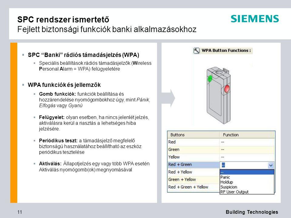 SPC rendszer ismertető Fejlett biztonsági funkciók banki alkalmazásokhoz