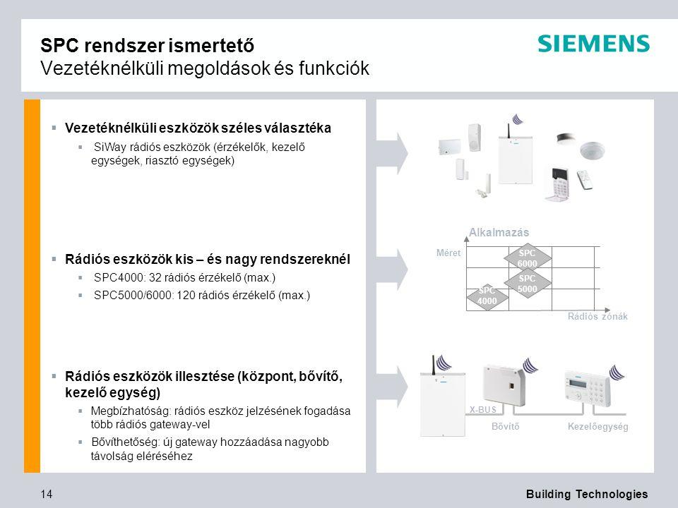 SPC rendszer ismertető Vezetéknélküli megoldások és funkciók